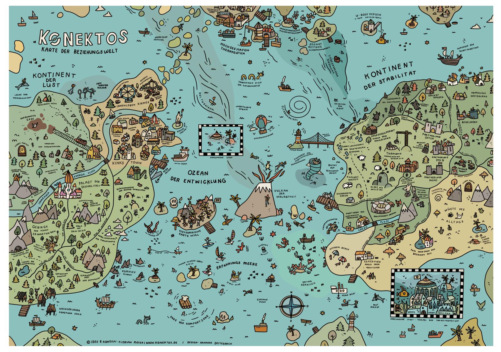 Konektos - Karte der Beziehungswelt